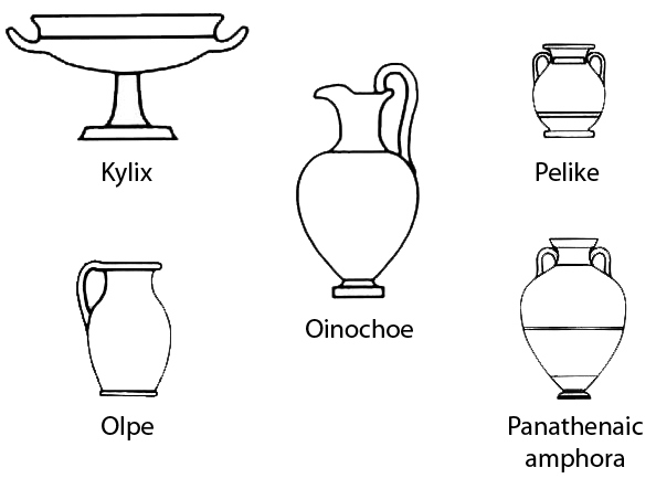 Names Shapes And Functions Of Ancient Greek Objects A Changing Relationship Research Bulletin
