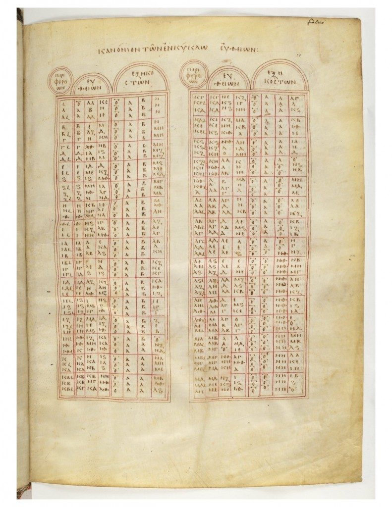 Figure 2: Paris, Bibliotheque Nationale, ms. grec 2389, folio 17 recto.