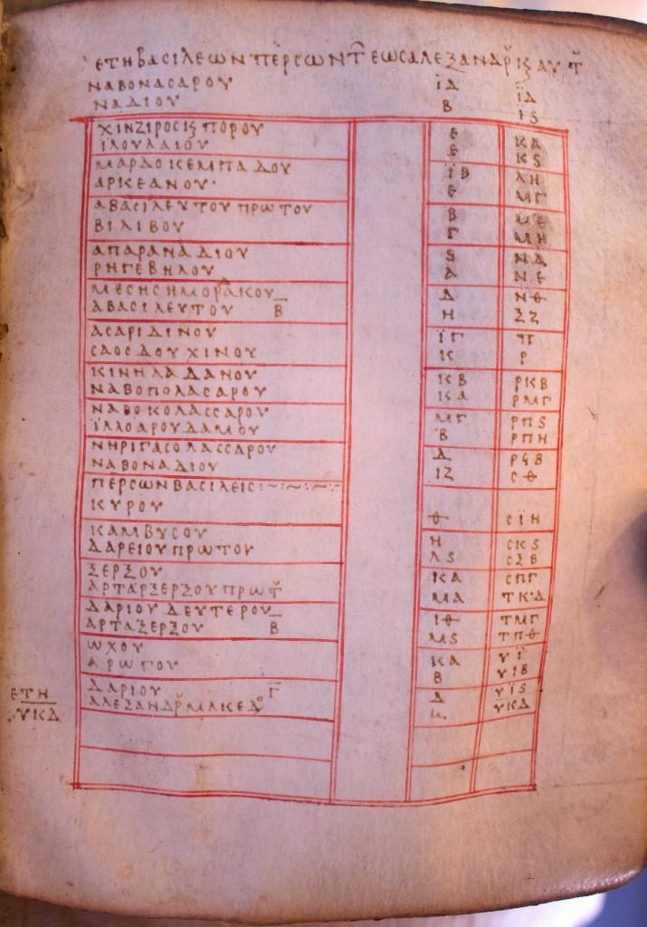 Figure 3: Leiden, BPG 78, folio 64 recto, table of regnal years beginning from Nabonassar.